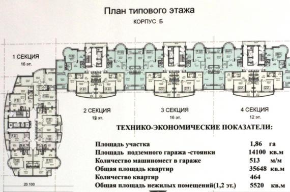 ЖК На Циолковского